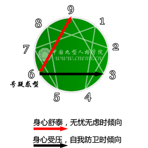 六号疑惑型性格特征介绍